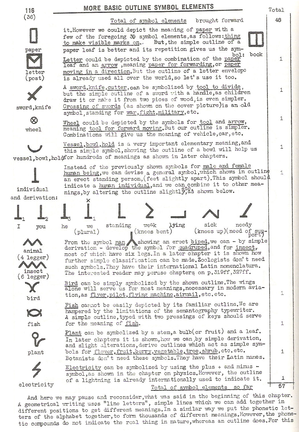 Meaning of the symbol gallery symbol and sign ideas pages 81 120 120 list of basic symbol elements buycottarizona biocorpaavc