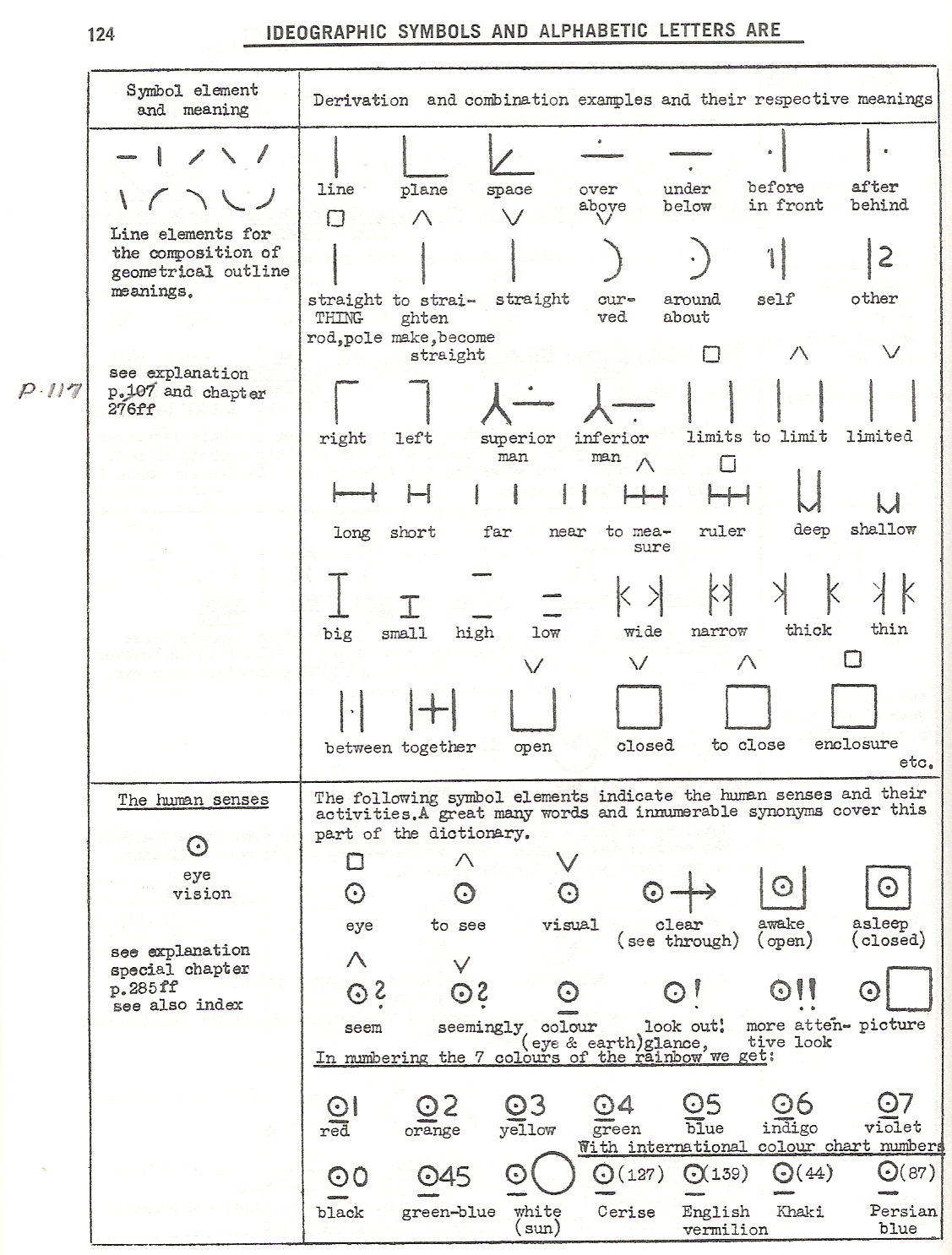 Pages 121 160 126 list of basic symbol elements 127 list of basic symbol elements 128 list of basic symbol elements buycottarizona