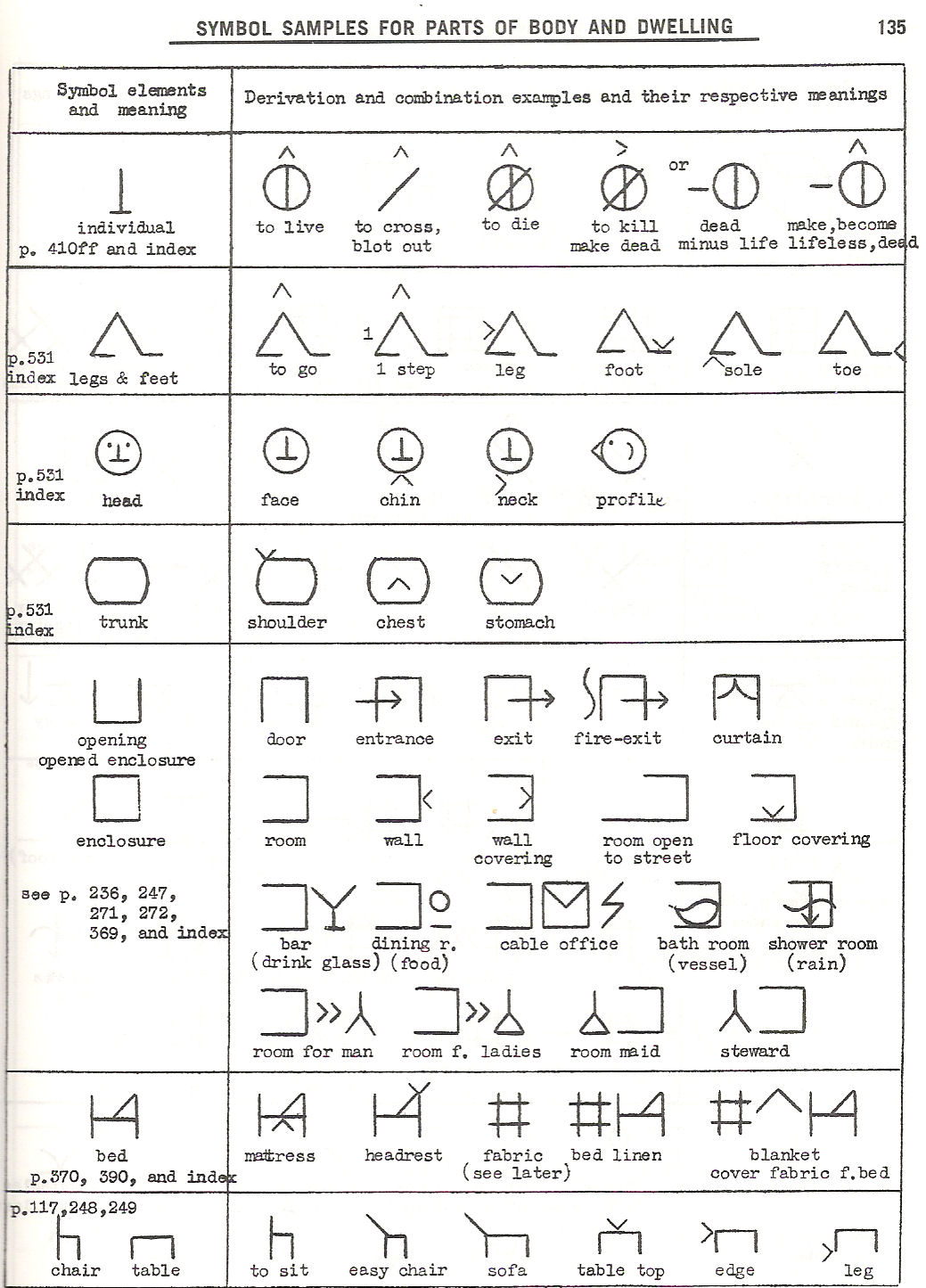 Pages 121 160 136 list of basic symbol elements 137 list of basic symbol elements 138 list of basic symbol elements 139 typewriter keyboard buycottarizona Image collections